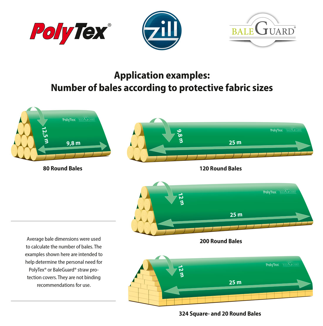 Zill Exemples number of bales fabric dimensions